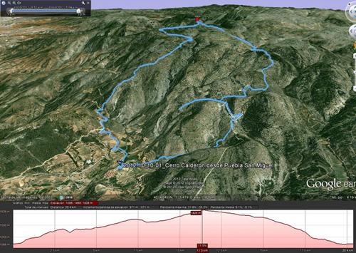 ruta cerro calderon